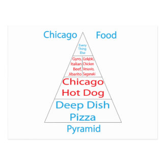 Chicago Food Pyramid Postcard