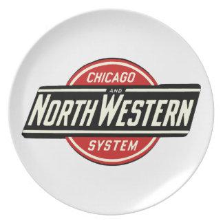 Chicago & Northwestern Railroad Logo 1 Dinner Plate