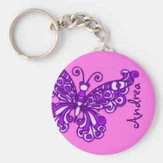 Chicas de la mariposa rosados y llavero conocido p