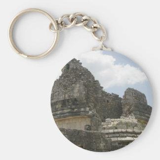 Chichen Itza Ruin Keychain