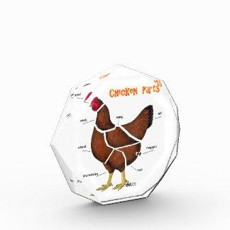 Chicken Parts Award