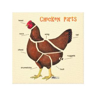 Chicken Parts Canvas Print