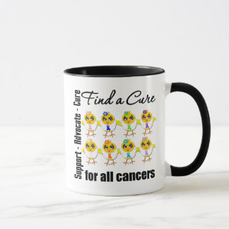 Chicks United to Find A Cure For All Cancers Mug