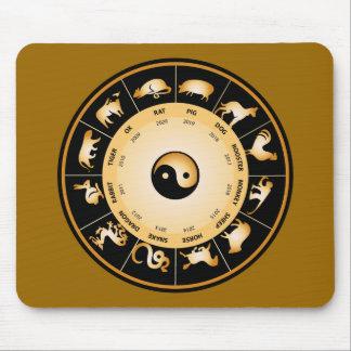 Chiinese Zodiac Wheel Mouse Pad