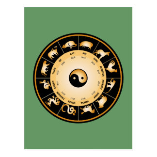 Chiinese Zodiac Wheel Postcard