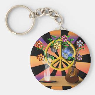 Child of God Basic Round Button Keychain