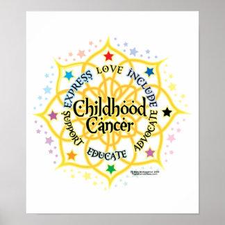 Childhood Cancer Lotus Poster