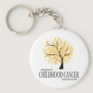 Childhood Cancer Tree Keychain
