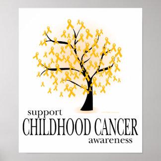 Childhood Cancer Tree Poster