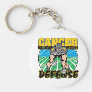 Childhood Cancer Will Never Break My Defense Keychain