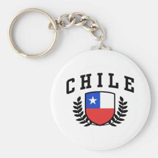 Chile Llavero Redondo Tipo Pin