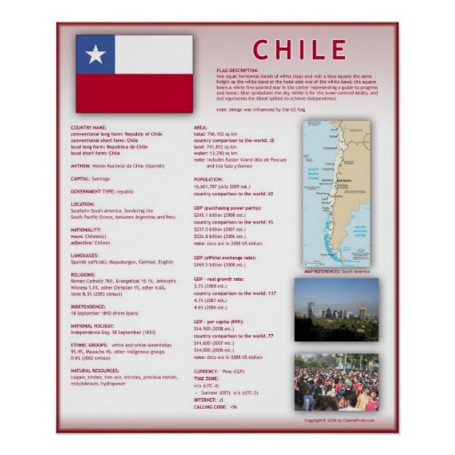 Chile Posters