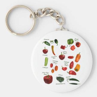 Chili Pepper ID Keychain
