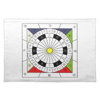 China 24 Cardinal Directional Compass Placemats