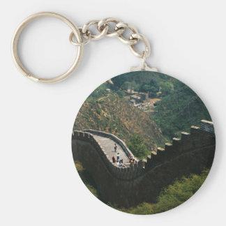 CHINA - GRAN MURALLA LLAVERO REDONDO TIPO PIN