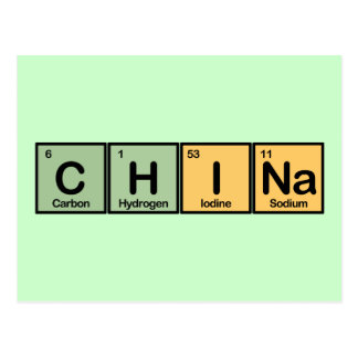 China made of Elements Postcards