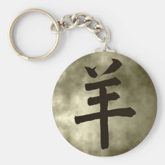 Chinese Astrology A Goat Year of the Pig Basic Round Button Keychain