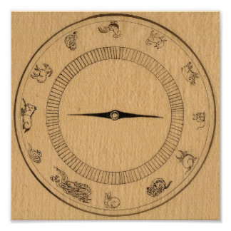 Chinese Astrology Print