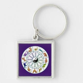 Chinese Astrology Zodiac Key-Chain Keychain