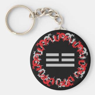 Chinese Dragon Trigram Keychains