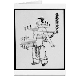 Chinese Medicine chart Card