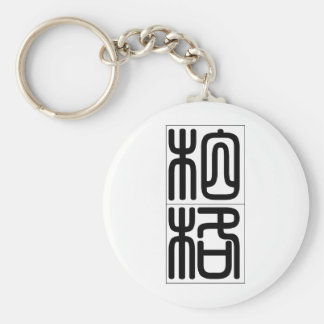 Chinese name for Berg 20462_0.pdf Keychain