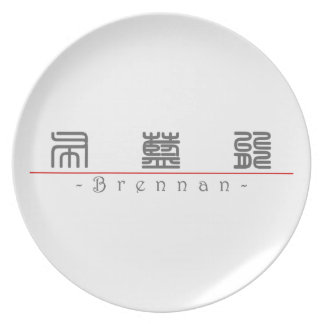 Chinese name for Brennan 22292_0.pdf Plate