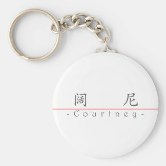 Chinese name for Courtney 21417_1.pdf Keychain