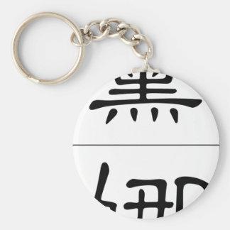 Chinese name for Dana 20076_2.pdf Keychain