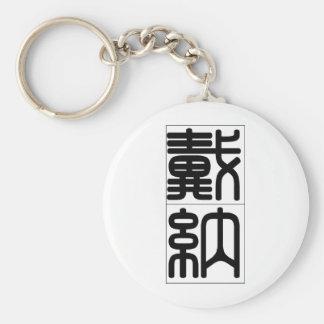 Chinese name for Dana 20533_0.pdf Keychain