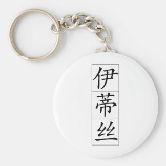 Chinese name for Edith 20096_1.pdf Key Chains