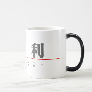 Chinese name for Haley 20613_3.pdf Magic Mug