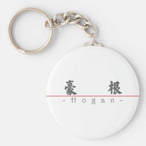 Chinese name for Hogan 20630_4.pdf Keychain