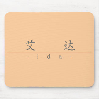 Chinese name for Ida 20156_1.pdf Mouse Pad