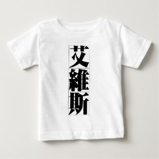 Chinese name for Ives 20646_3.pdf Tees