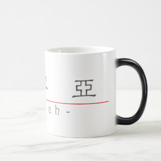 Chinese name for Izaiah 22389_2.pdf Magic Mug