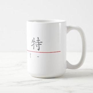 Chinese name for Jett 22330_1.pdf Coffee Mug