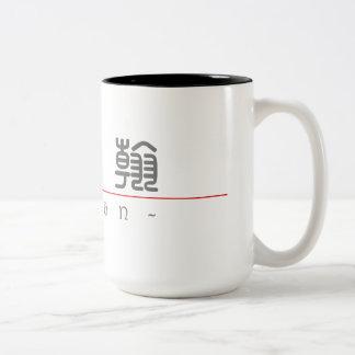Chinese name for Johan 22496_0.pdf Two-Tone Coffee Mug