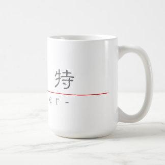 Chinese name for Karter 22390_2.pdf Classic White Coffee Mug