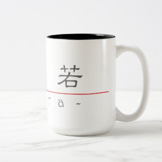 Chinese name for Keira 21175_2.pdf Two-Tone Coffee Mug
