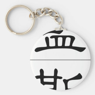 Chinese name for Lance 20684_2.pdf Keychain