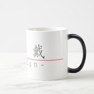 Chinese name for Londyn 21207_1.pdf Coffee Mug
