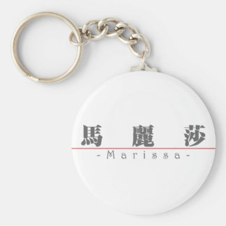 Chinese name for Marissa 21256_3.pdf Key Chain