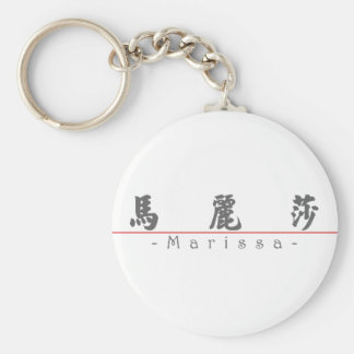 Chinese name for Marissa 21256_4.pdf Key Chain