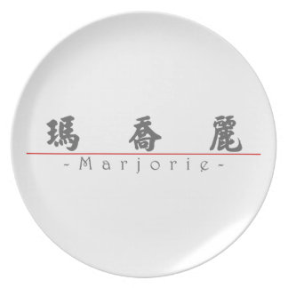 Chinese name for Marjorie 20230_4.pdf Plates