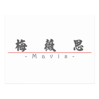 Chinese name for Mavis 20236_4 pdf Post Card