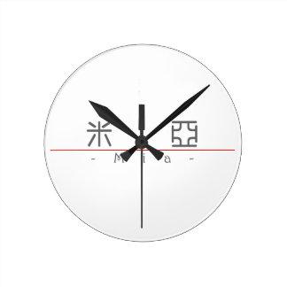 Chinese name for Mia 21008_0 pdf Wall Clocks