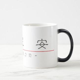 Chinese name for Mignon 20247_2.pdf Magic Mug