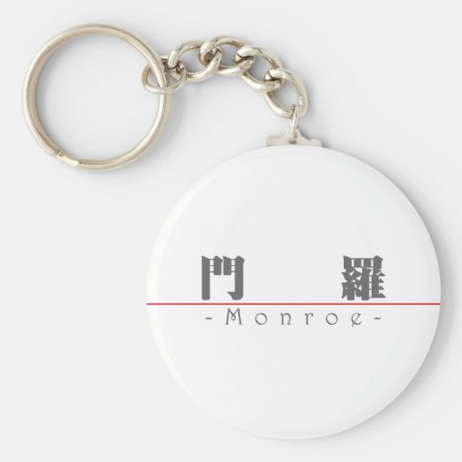 Chinese name for Monroe 20731_3.pdf Keychains