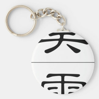 Chinese name for Murray 20739_2.pdf Keychain